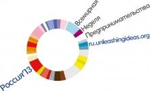 Лого всемирной недели предпринимательства'2013
